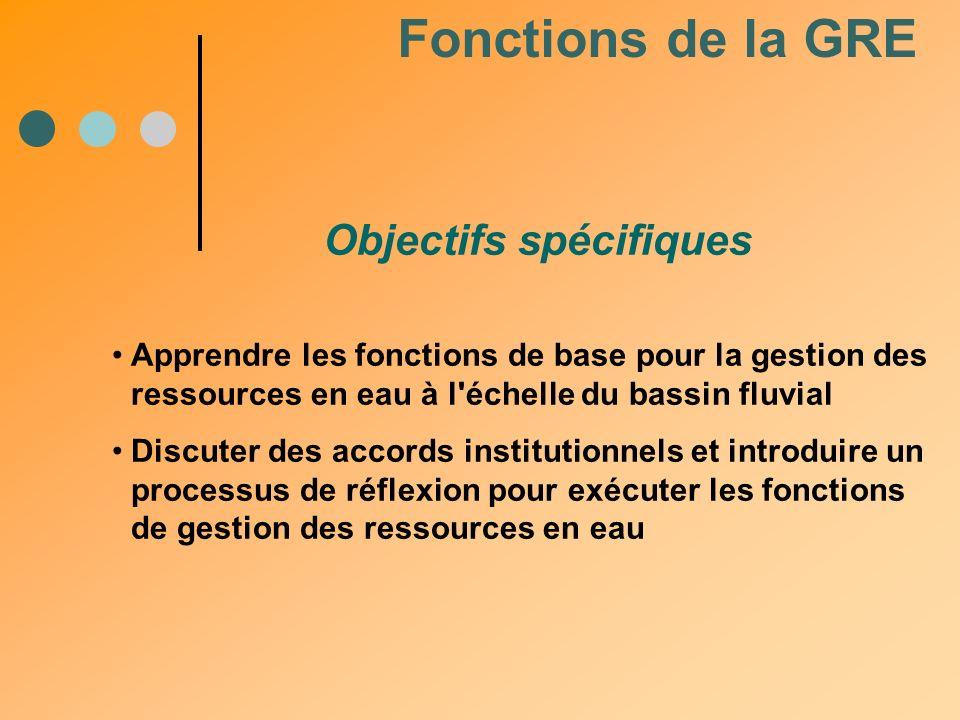 Fonctions de la GRE Objectifs spécifiques
