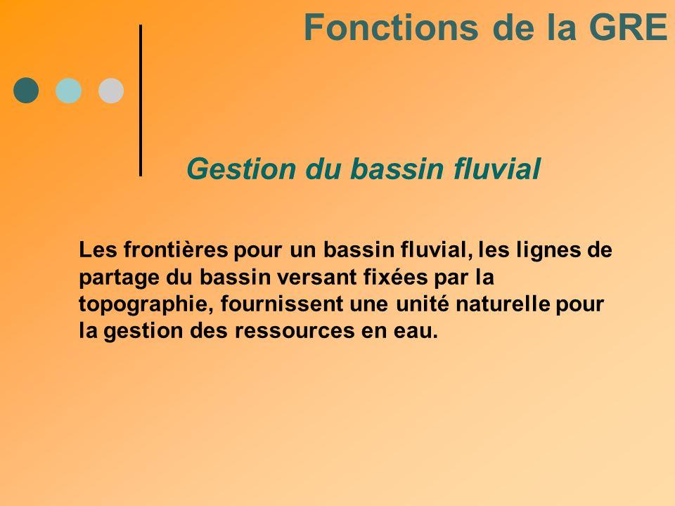 Fonctions de la GRE Gestion du bassin fluvial