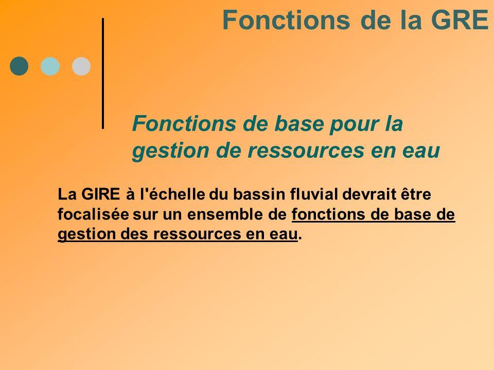 Fonctions de la GRE Fonctions de base pour la gestion de ressources en eau.