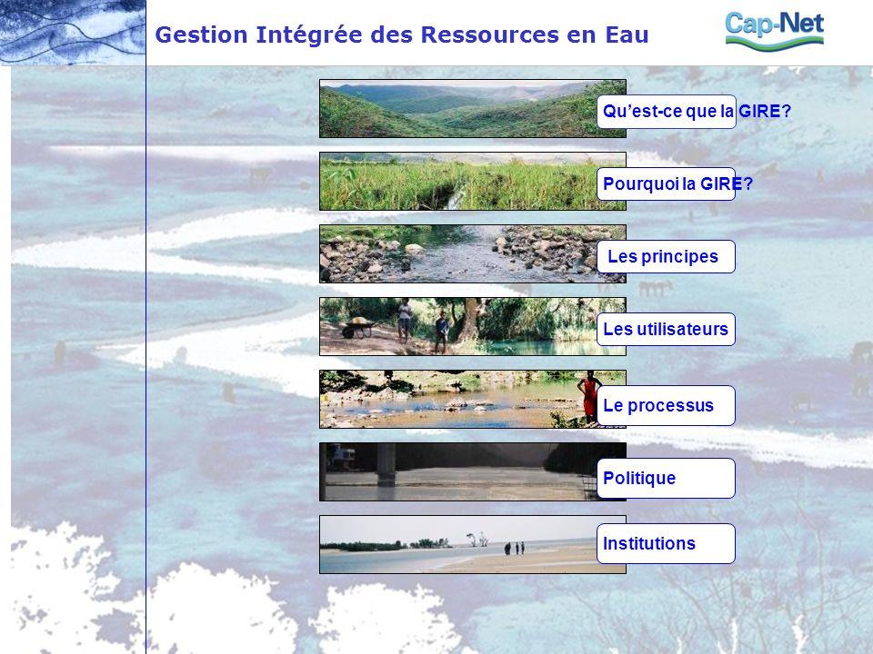 Gestion Intégrée des Ressources en Eau