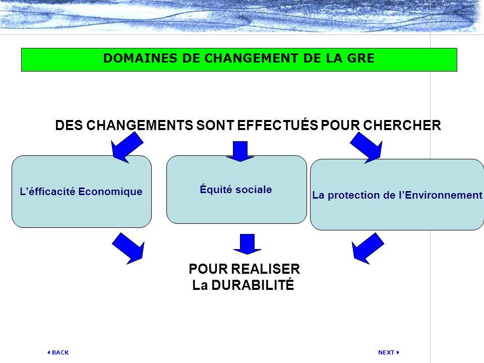 DOMAINES DE CHANGEMENT DE LA GRE