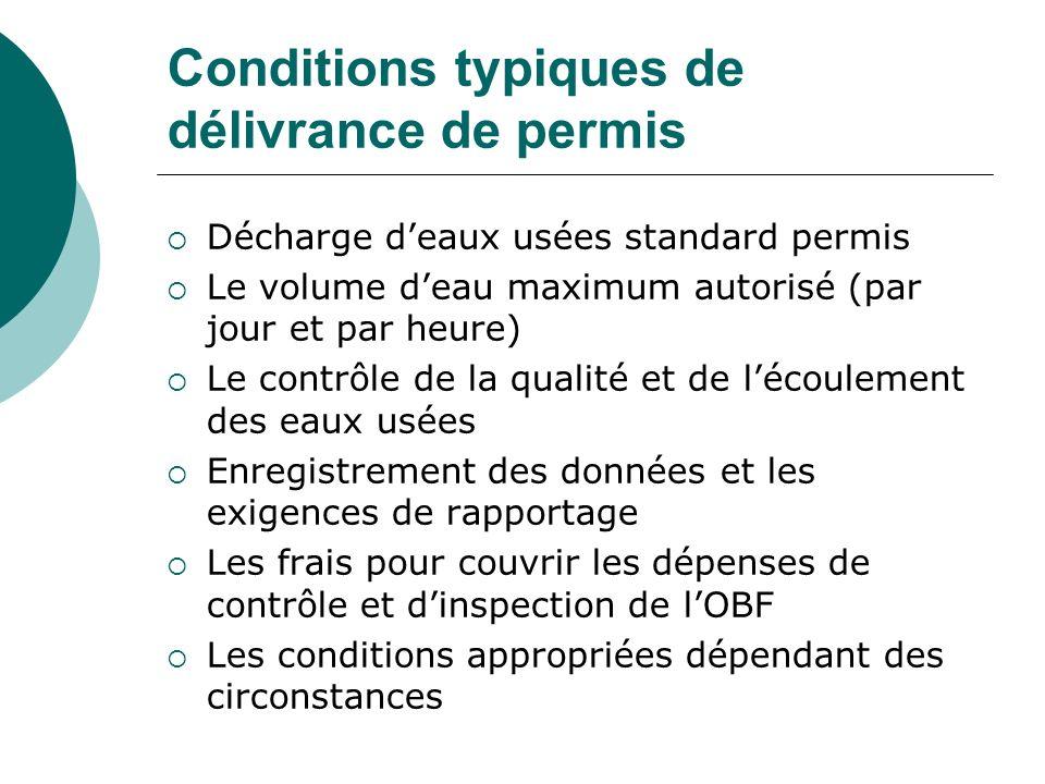 Conditions typiques de délivrance de permis