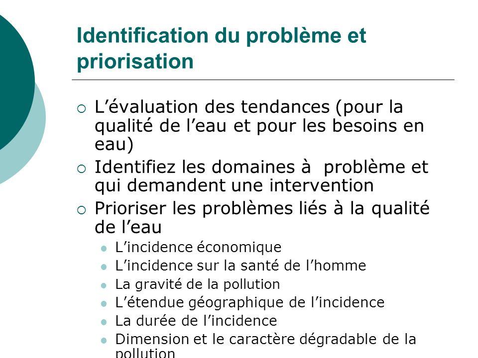 Identification du problème et priorisation