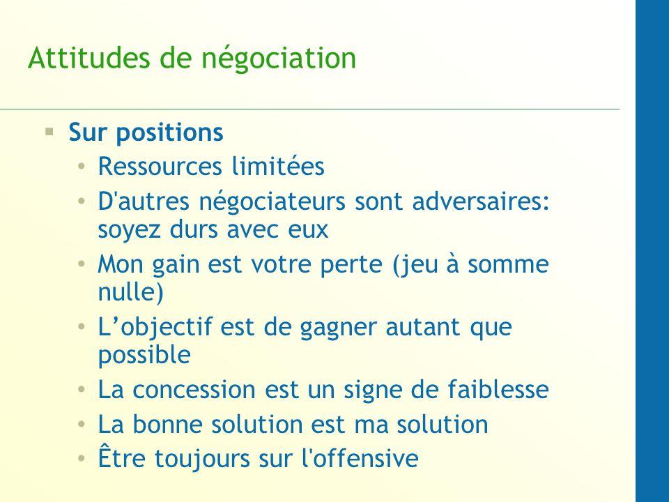 Attitudes de négociation