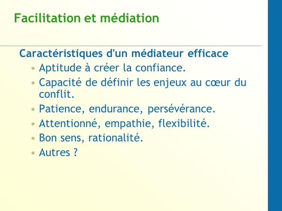 Facilitation et médiation