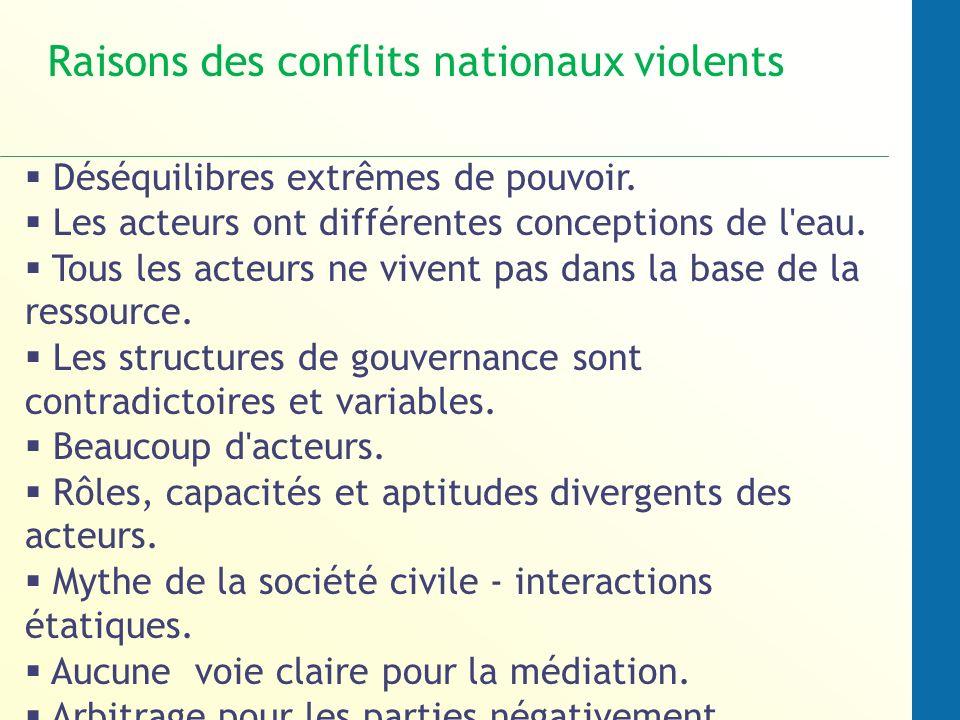 Raisons des conflits nationaux violents