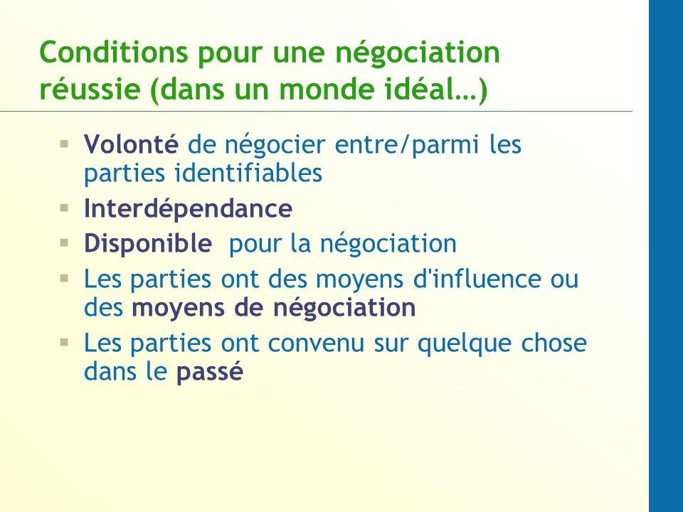 Conditions pour une négociation réussie (dans un monde idéal…)