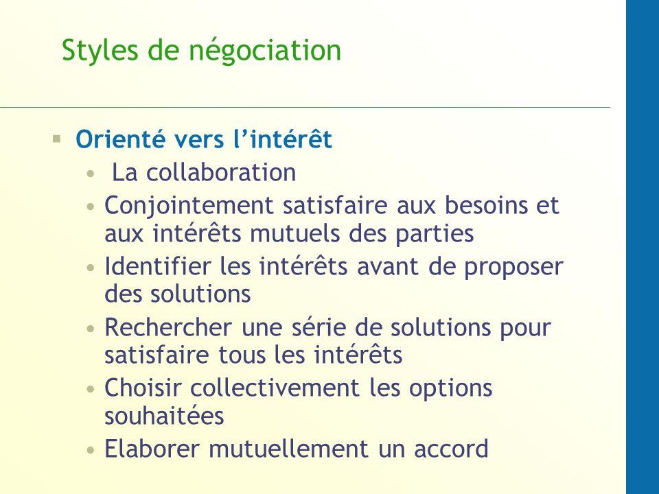 Styles de négociation Orienté vers l'intérêt La collaboration