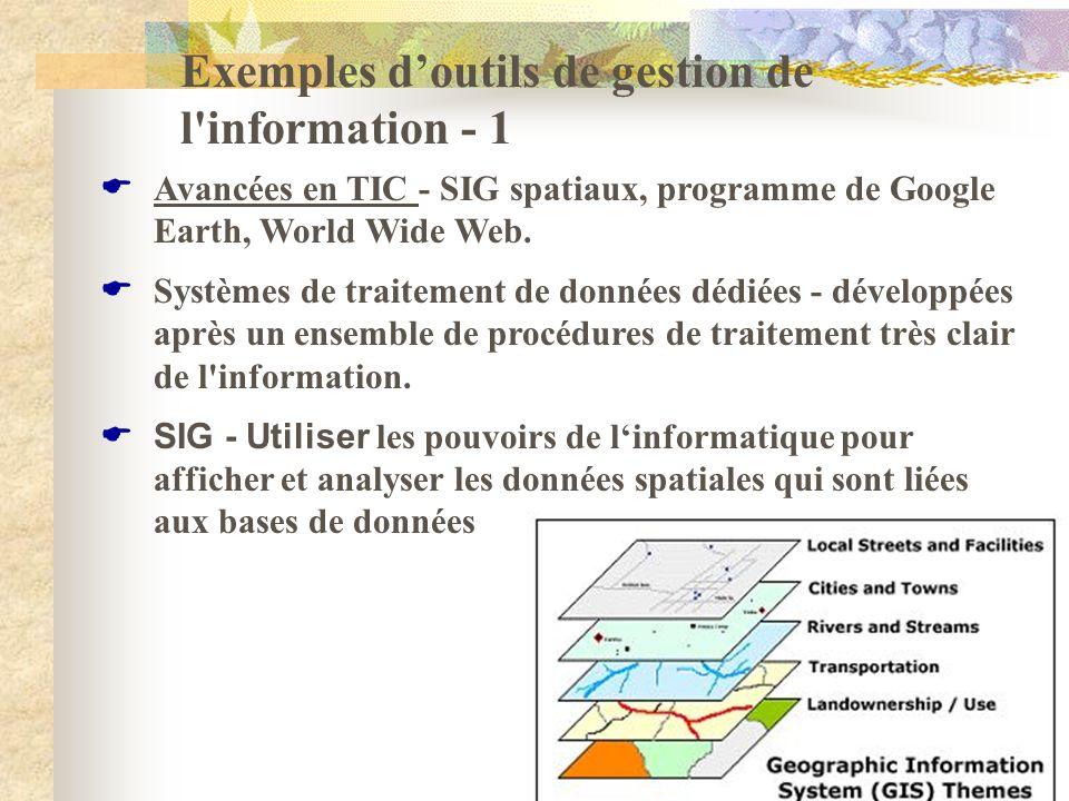 Exemples d'outils de gestion de l information - 1