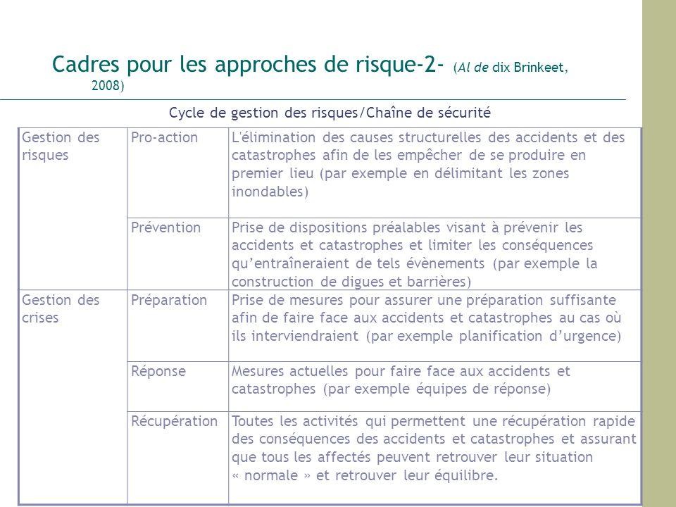 Cadres pour les approches de risque-2- (Al de dix Brinkeet, 2008)