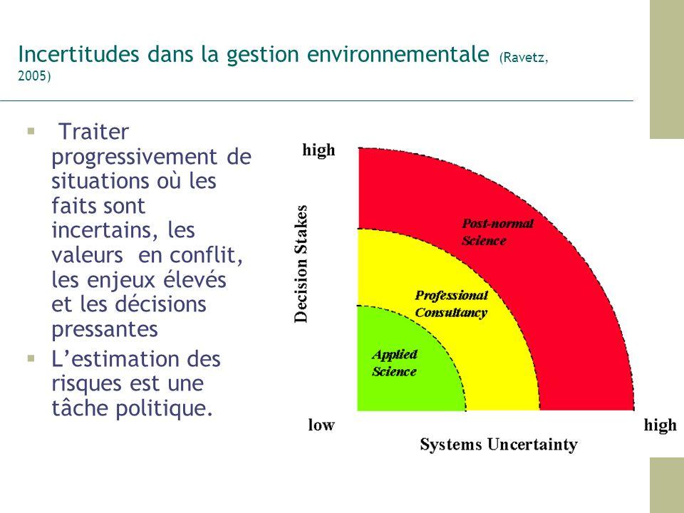 Incertitudes dans la gestion environnementale (Ravetz, 2005)
