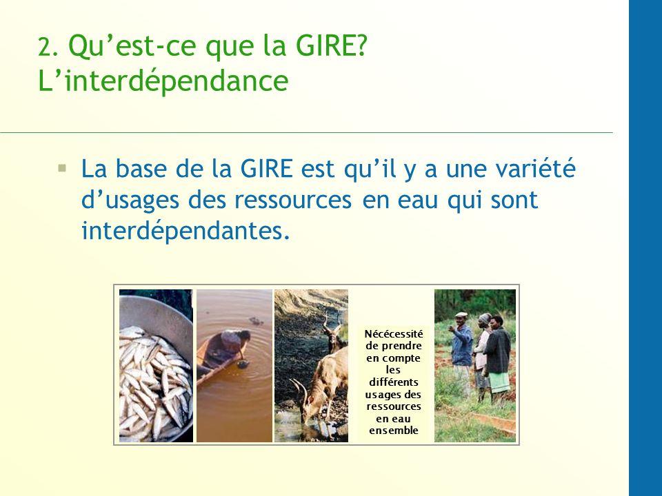 2. Qu'est-ce que la GIRE L'interdépendance