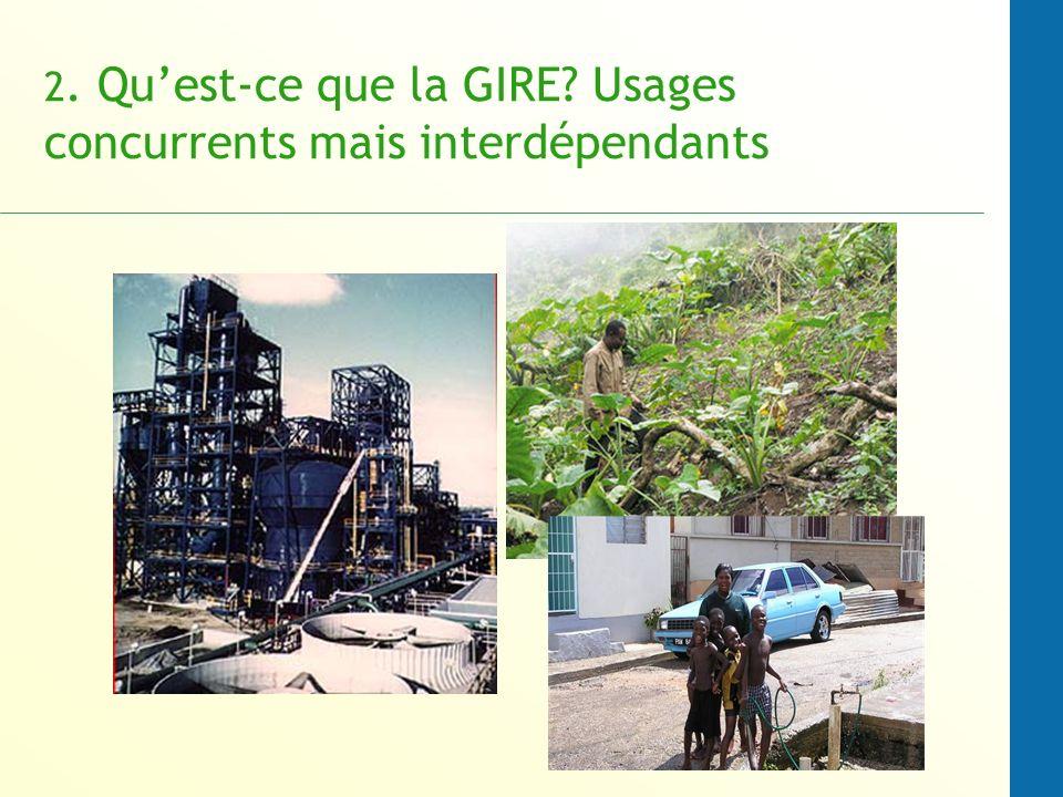 2. Qu'est-ce que la GIRE Usages concurrents mais interdépendants