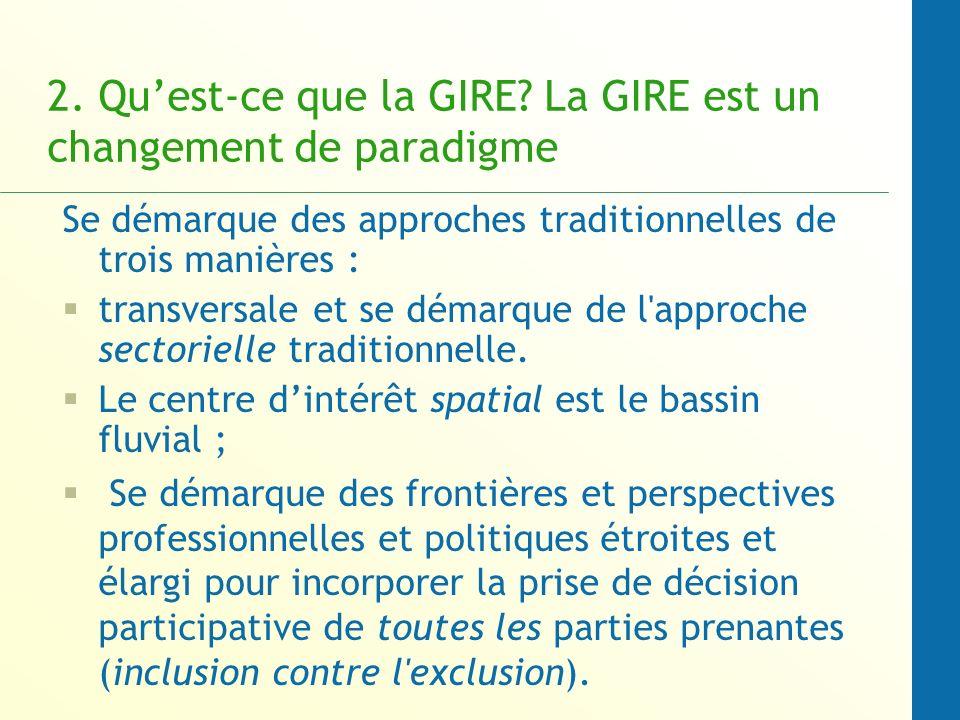2. Qu'est-ce que la GIRE La GIRE est un changement de paradigme