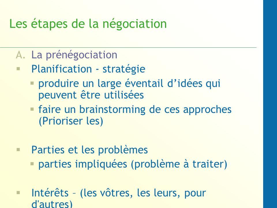 Les étapes de la négociation