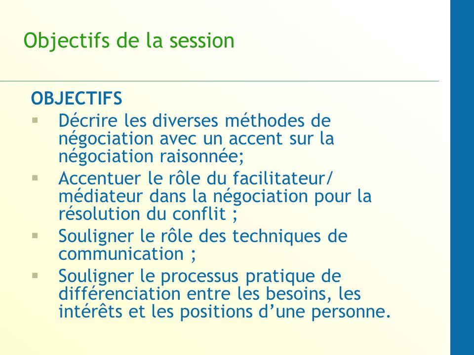 Objectifs de la session