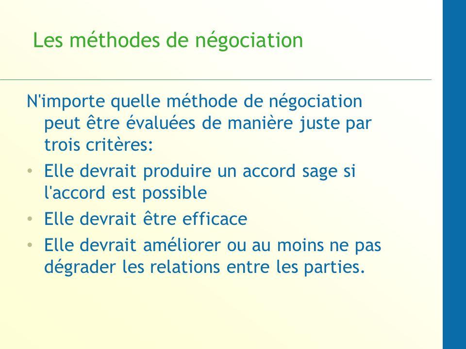 Les méthodes de négociation
