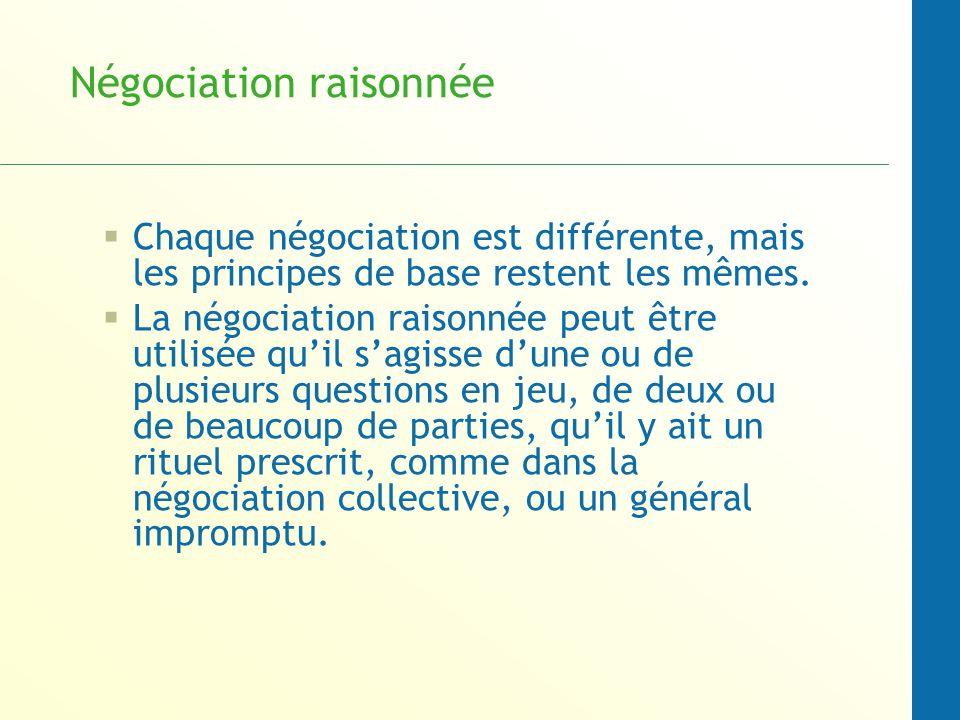 Négociation raisonnée