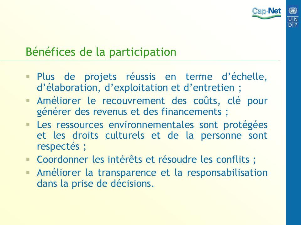 Bénéfices de la participation