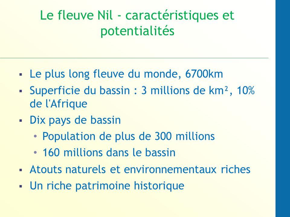 Le fleuve Nil - caractéristiques et potentialités