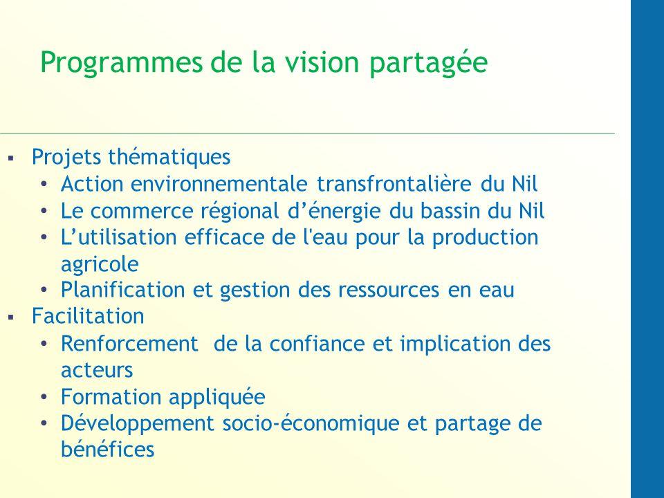 Programmes de la vision partagée