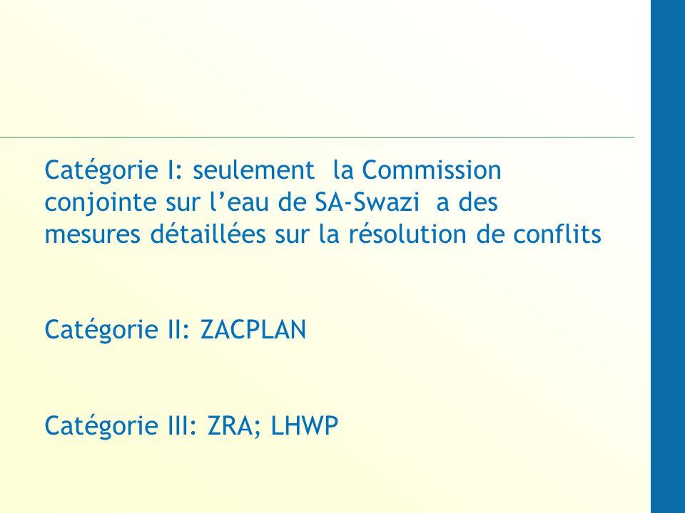 Catégorie I: seulement la Commission conjointe sur l'eau de SA-Swazi a des mesures détaillées sur la résolution de conflits