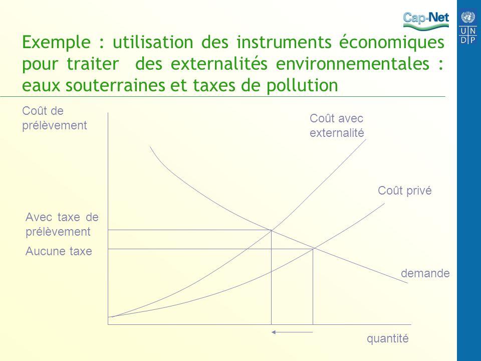 Exemple : utilisation des instruments économiques pour traiter des externalités environnementales : eaux souterraines et taxes de pollution