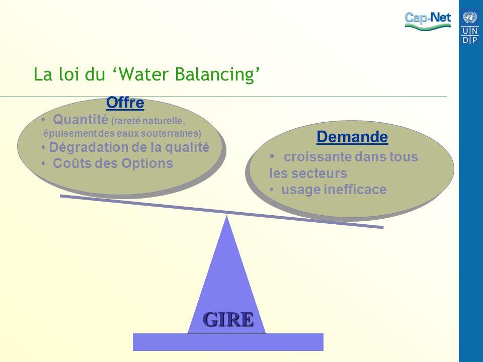 La loi du 'Water Balancing'