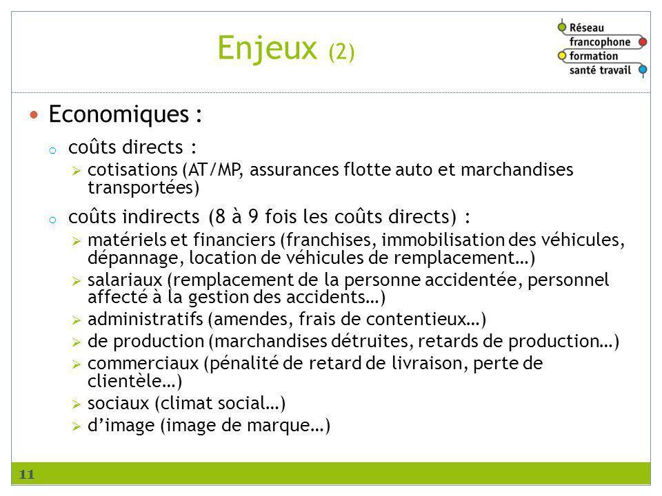 Enjeux (2) Economiques : coûts directs :