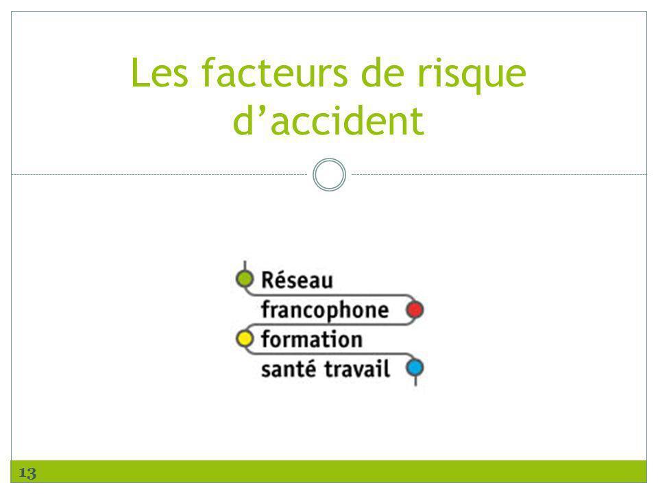 Les facteurs de risque d'accident