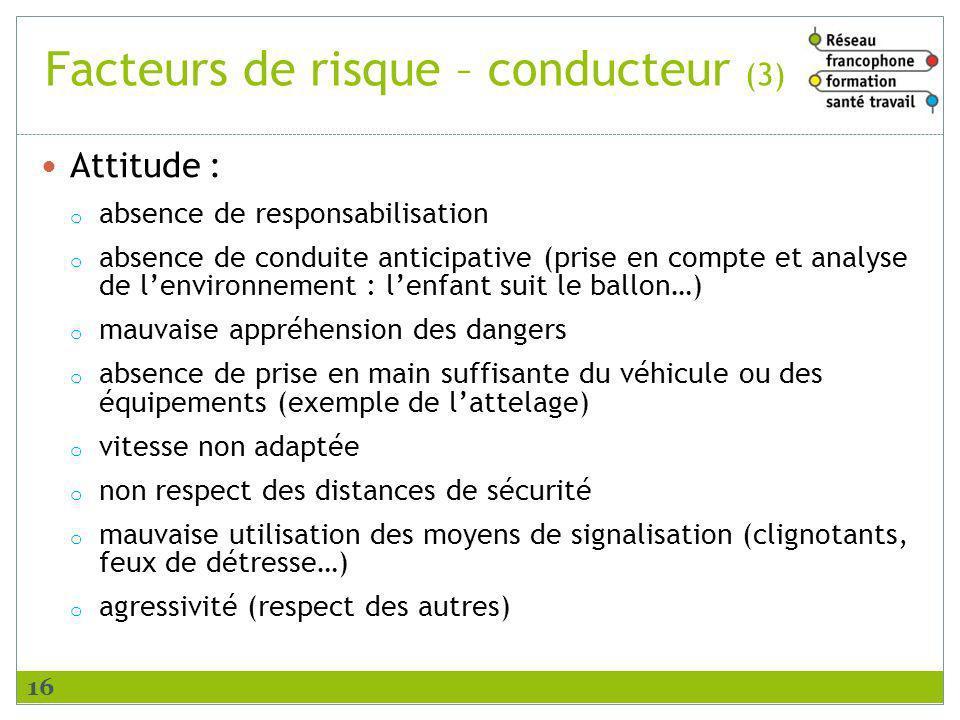 Facteurs de risque – conducteur (3)
