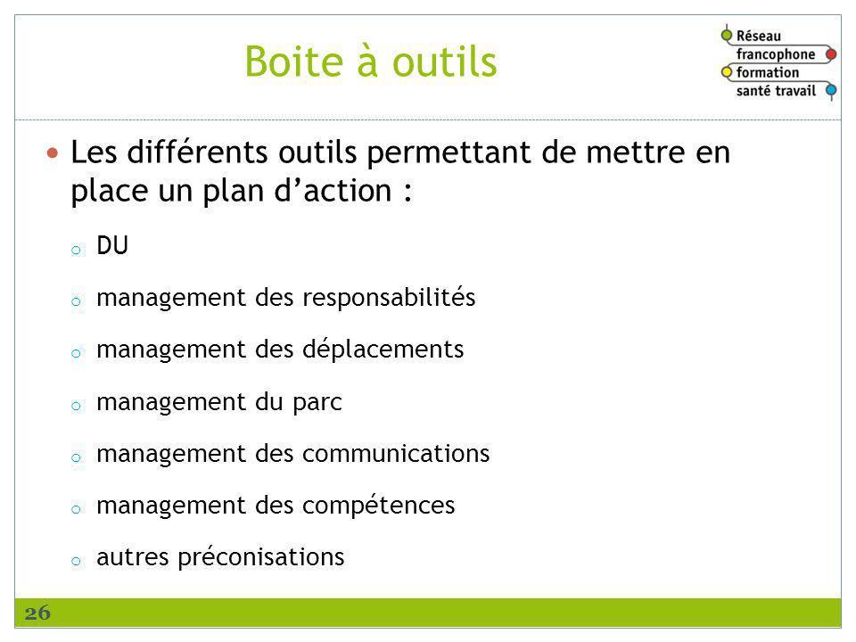 Boite à outils Les différents outils permettant de mettre en place un plan d'action : DU. management des responsabilités.