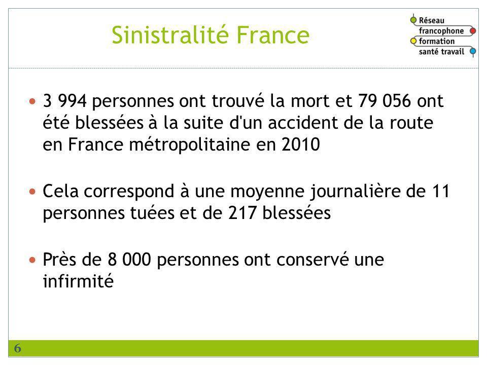 Sinistralité France