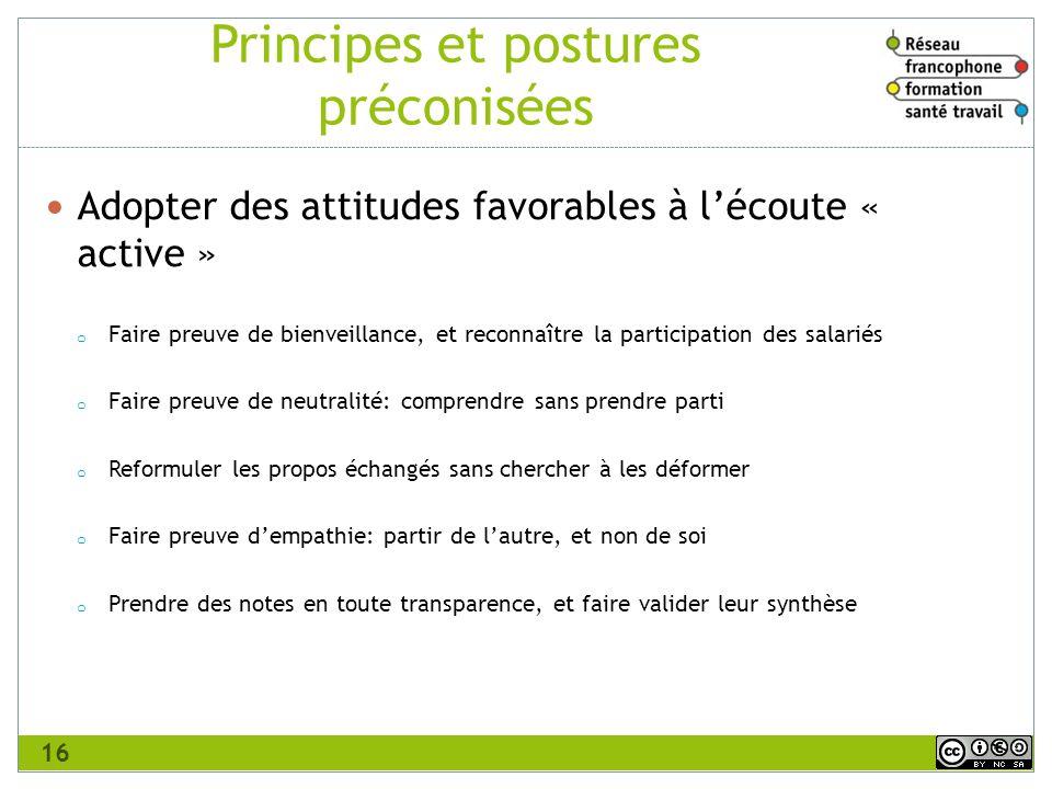 Principes et postures préconisées
