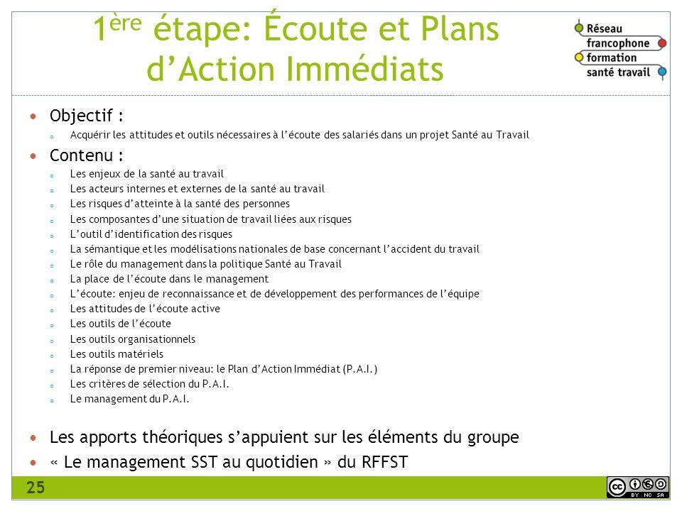 1ère étape: Écoute et Plans d'Action Immédiats