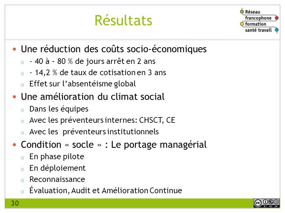 Résultats Une réduction des coûts socio-économiques