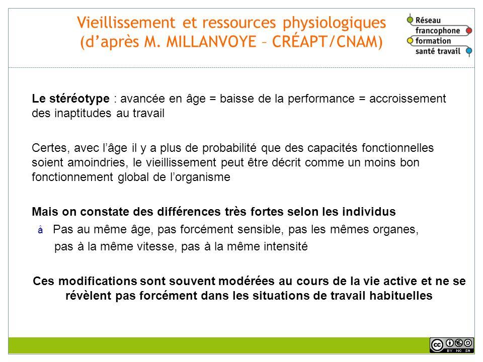 Vieillissement et ressources physiologiques (d'après M