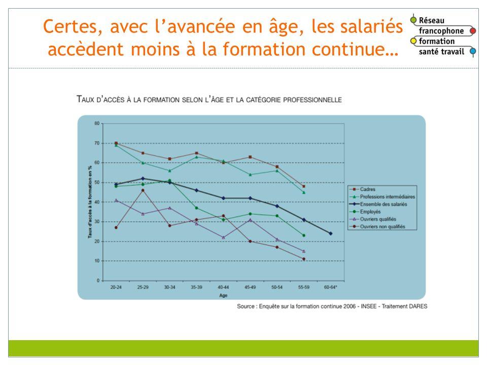 Certes, avec l'avancée en âge, les salariés accèdent moins à la formation continue…