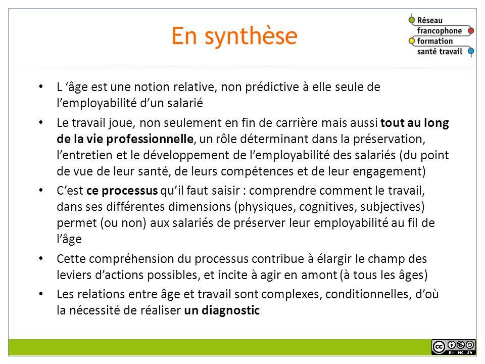 En synthèse L 'âge est une notion relative, non prédictive à elle seule de l'employabilité d'un salarié.