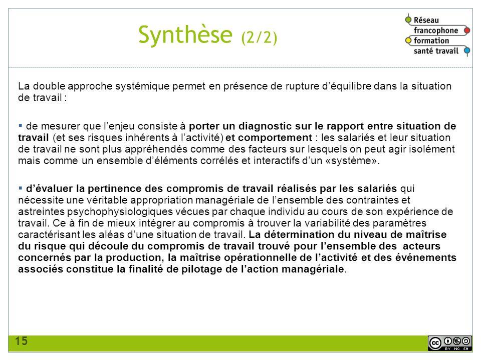 Synthèse (2/2) La double approche systémique permet en présence de rupture d'équilibre dans la situation de travail :