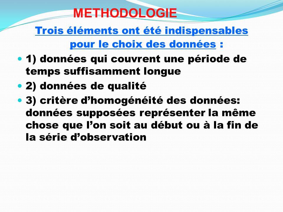 METHODOLOGIE Trois éléments ont été indispensables