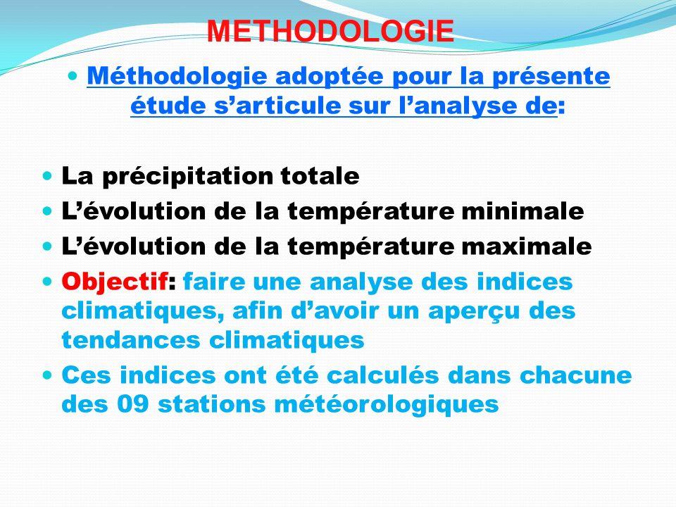 METHODOLOGIE Méthodologie adoptée pour la présente étude s'articule sur l'analyse de: La précipitation totale.