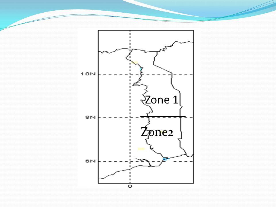 Zone 1 Zone2