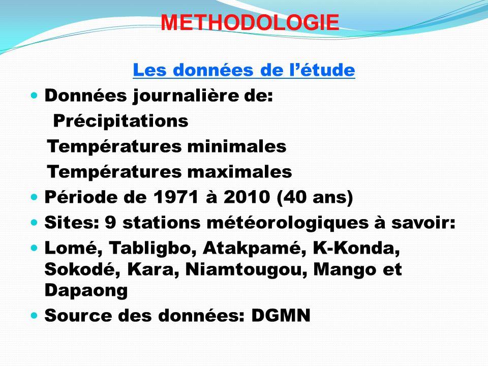 METHODOLOGIE Les données de l'étude Données journalière de: