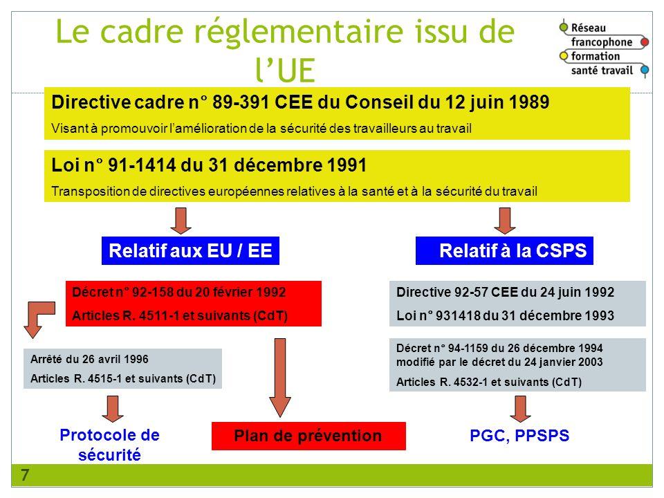 Le cadre réglementaire issu de l'UE