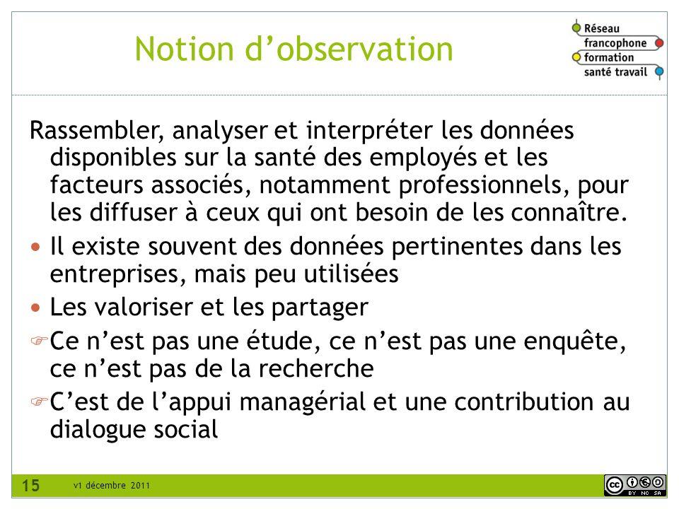 Notion d'observation