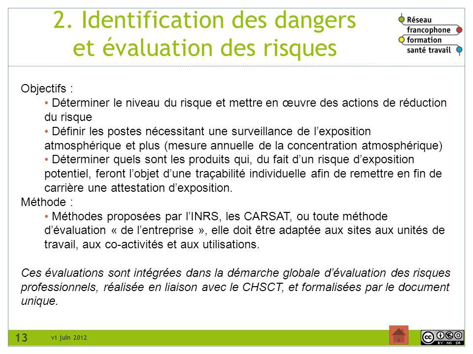 2. Identification des dangers et évaluation des risques