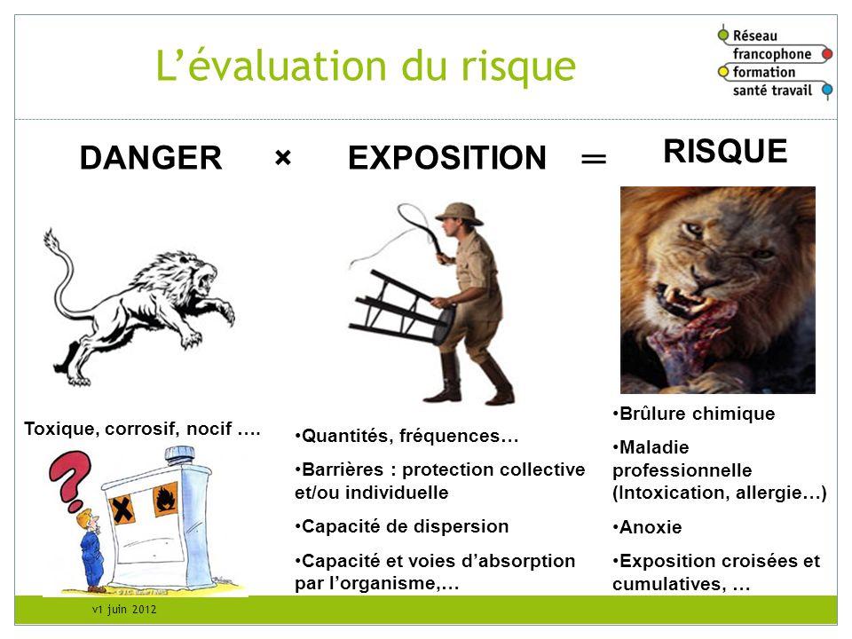 L'évaluation du risque