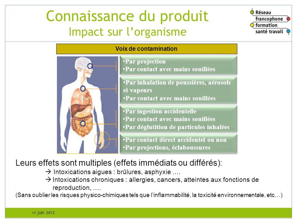 Connaissance du produit Impact sur l'organisme