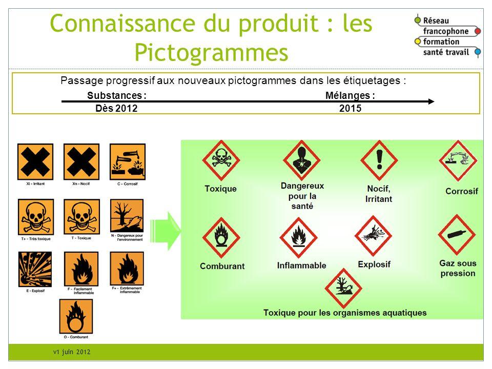 Connaissance du produit : les Pictogrammes